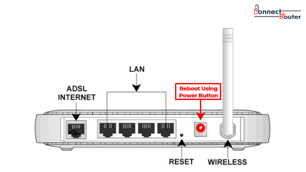 How To Reboot Netgear Router from Browser and fix its issues?